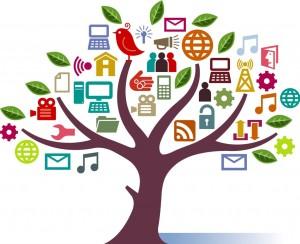 Social-Media-Tree-1024x834