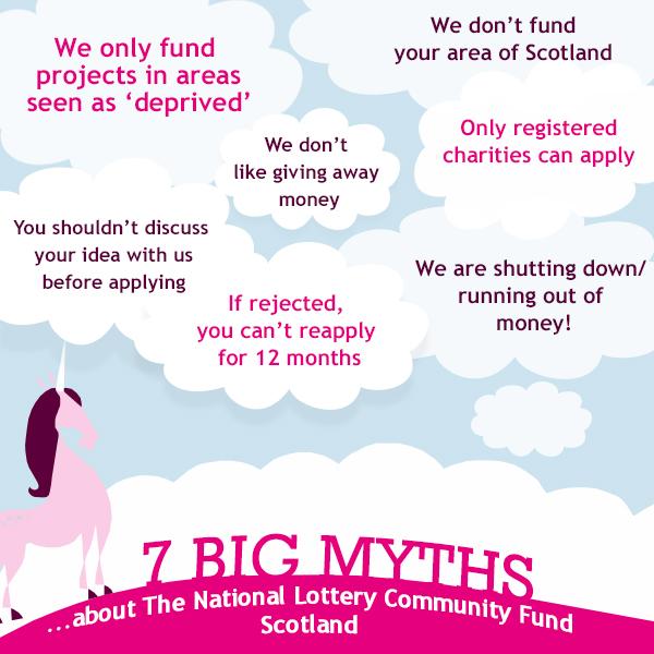 JPEG BIG MYTHS