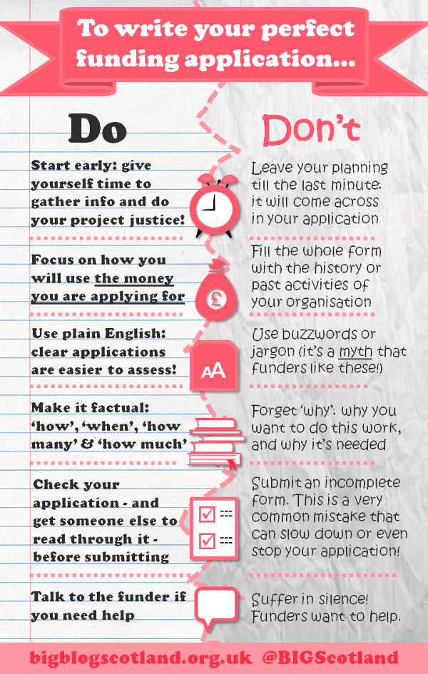 Writing your perfect funding application: Dos and Don'ts