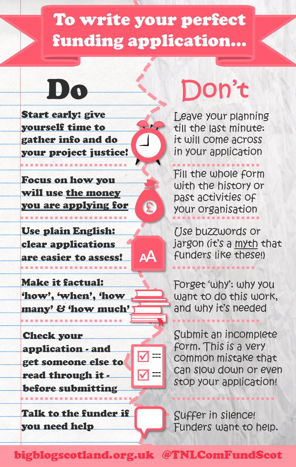 infographic: Tips to write your perfect application