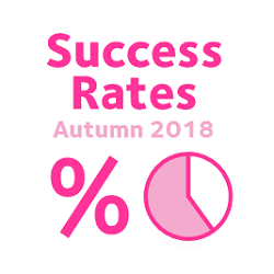 Success rates Autumn 2018 (40%)