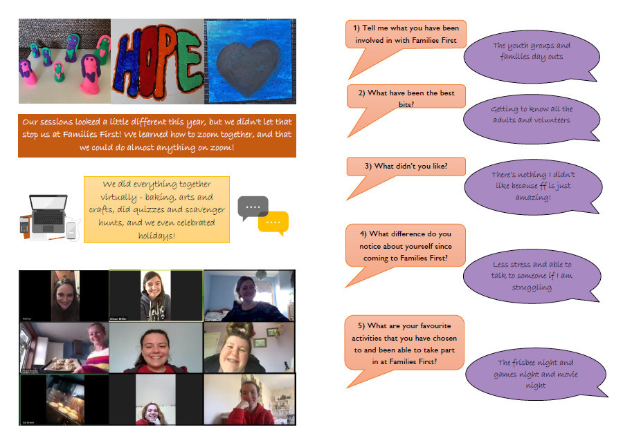 Pages from Families First's book, including screenshots of young people smiling on a video call, craft activities, and positive comments about the impact of the work from a young person.