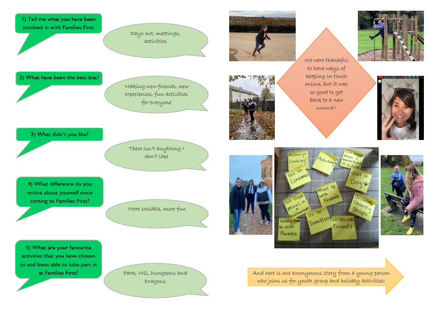 More pages from Families First's book, including feedback about the impact of the work from a young person, and a collage of photos of the young people meeting up after lockdown.